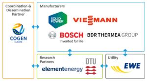 Diagram Partners